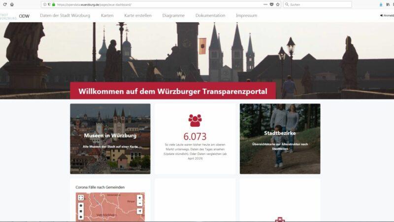 Würzburg-Open-Data