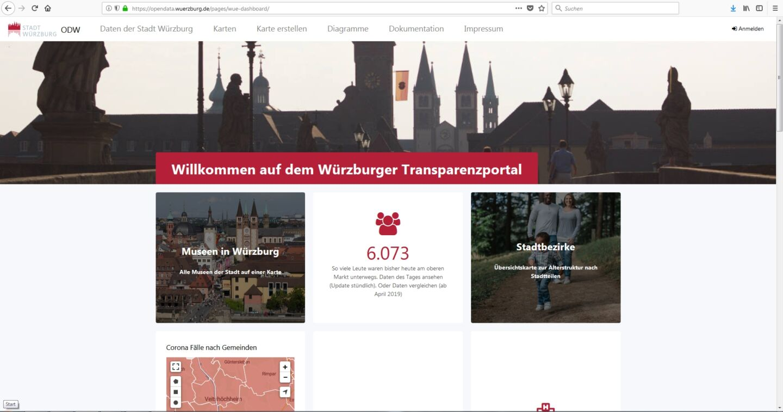 Open Data Würzburg – aktuelle Zahlen auch zu Corona