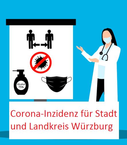 Corona-Inzidenz-Würzburg